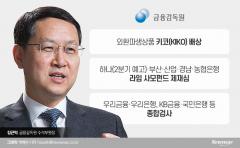 """김근익 금감원장 대행 """"은행권 종합검사, 사모펀드 제재·조정 일정대로"""""""