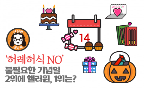 '허례허식 NO' 불필요한 기념일 2위에 핼러윈, 1위는?