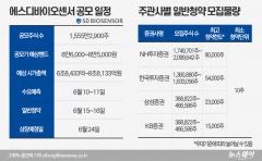 [IPO열전]에스디바이오센서, 씨젠보다 4배 큰 대어 온다