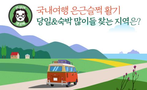 국내여행 은근슬쩍 활기···당일&숙박 많이들 찾는 지역은?