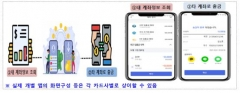"""카드사, 오픈뱅킹 서비스 돌입···""""카드 앱으로 은행 계좌 관리"""""""