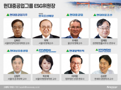 """가삼현 현대重 CSO, 그룹 ESG협의체 첫 회의···""""장기적 로드맵 수립할 것"""""""