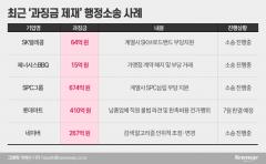 [官心집중]'제재 불복' 기업들···'행정소송'에 골치 아픈 공정위