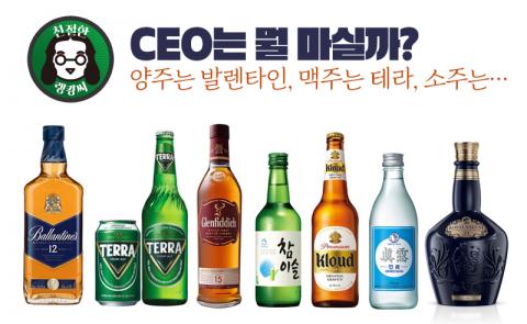 CEO는 뭘 마실까? 양주는 발렌타인, 맥주는 테라, 소주는···