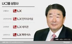 구본준, 계열분리 후 첫 M&A 한샘 찜한 이유
