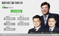 [재벌家 후계자들⑨]서정진 없는 셀트리온···장·차남 경영 승계 '잰걸음'
