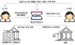 """예보 """"착오송금 반환지원 제도로 2억2000만원 주인 찾아"""""""