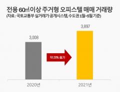 수도권 아파트 미분양 역대 최저···공급 부족에 주거형 오피스텔 각광