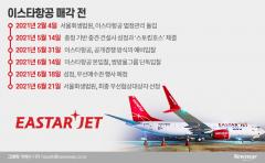 이스타항공, 성정 계열사 된다···일각선 '인수 후유증' 우려