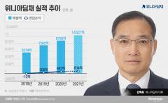 김혁표 위니아딤채 대표, 3년만에 '매출 1조' 돌파 넘본다