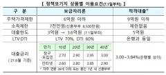 """""""7월 신혼부부 위한 '40년 만기 모기지' 출시···세대당 3억6000만원까지"""""""