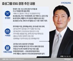 [ESG가 미래다|효성]조현준 회장, '100년 기업 효성' 기틀 닦았다