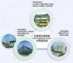 이대목동병원, '감염병 특화 개방형 실험실 구축' 주관 기관 선정