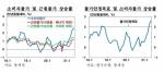 """하반기 소비자물가 상승률 2% 안팎···""""불확실성 큰 상황"""""""