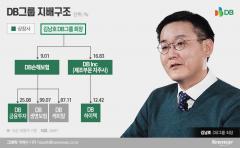 '취임 1년' DB회장 김남호의 과제···제조업 키워 금융그룹 인식 바꾼다