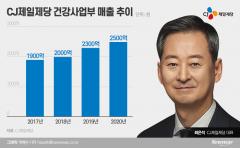 CJ제일제당 최은석號 신사업 키워드 '건강·바이오'