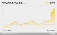 [stock&톡]기관·외인 쓸어담은 카카오게임즈···고평가 논란은 여전