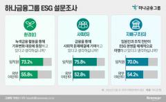 하나금융, 작년 사회적가치 2733억원 창출···ESG경영 쾌속 질주