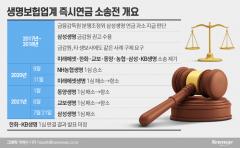 """생보사, 즉시연금 소송 줄패소···한화·KB생명 """"고민되네"""""""