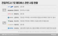 카드업계도 메타버스 진출 가시화···신한·하나카드 선두