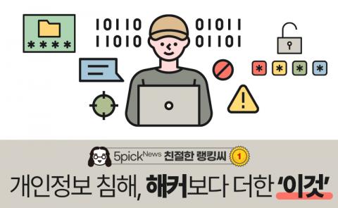 개인정보 침해, 해커보다 더한 '이것'
