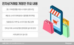 'IT규제 헛발질' 지적에 난감한 공정위