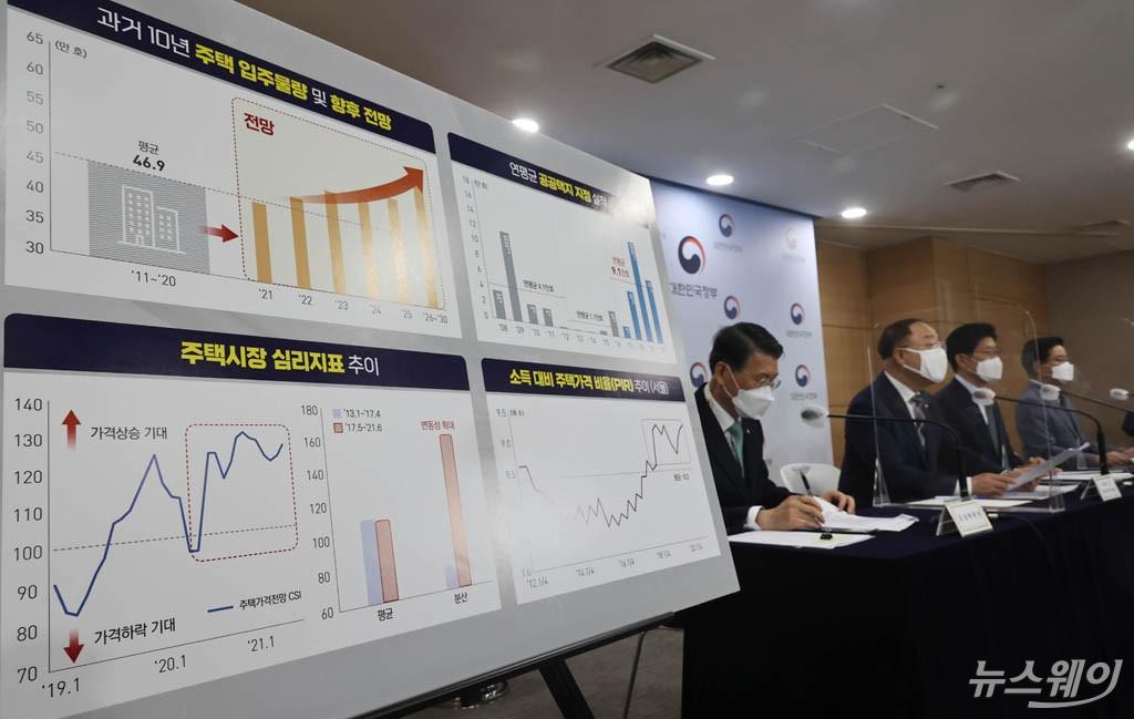 [NW포토]홍남기, '주택 공급·투기 근절 정책 집중' 발표