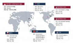 현대차·LG엔솔, 인니 배터리셀 합작공장 착공···2024년 양산 목표