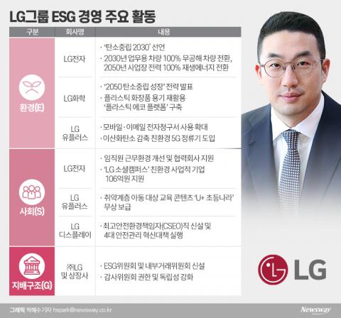 '지속 가능한 LG' 닻 올린 구광모號