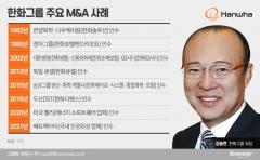 [한화 김승연 40년②]그룹 60배 키운 'M&A 승부사'
