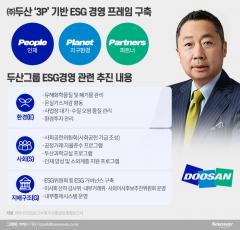[ESG가 미래다|두산]박정원, 친환경사업 전환···'인재·지구환경·파트너' 3P 강화
