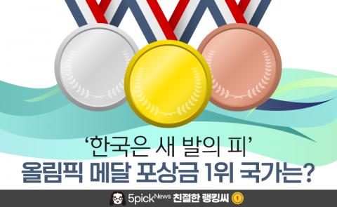 '한국은 새 발의 피' 올림픽 메달 포상금 1위 국가는?