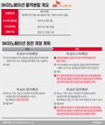 '정관변경' 앞둔 SK이노베이션···SK배터리 주식 배당 확률은