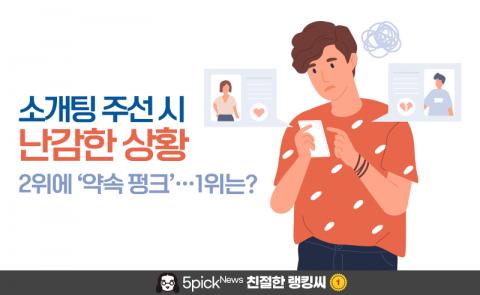 소개팅 주선 시 난감한 상황 2위에 '약속 펑크'···1위는?
