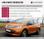 """LG엔솔 """"IPO 추진 여부, 10월까지 결정할 것"""""""