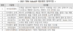 TIPA, 중소 R&D 기업 투자유치 지원 '데모데이' 행사 개최