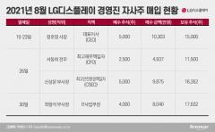 LGD 경영진, 일주일 새 자사주 3.3억 담았다