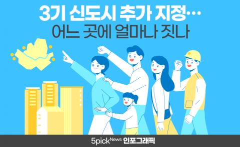 3기 신도시 추가 지정···어느 곳에 얼마나 짓나(feat.역대 신도시)