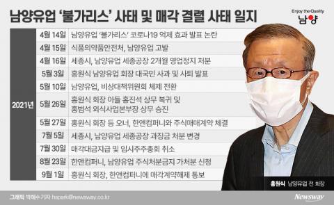경영진 교체 또 실패한 남양유업···경영 정상화 요원