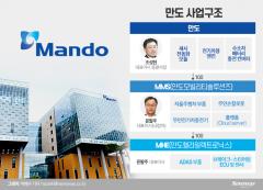 한라그룹, 자율주행 신설법인 사명 'HL 클레무브'로 12월 출범