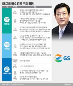 [ESG가 미래다|GS]친환경 성장동력 발굴하는 허태수號