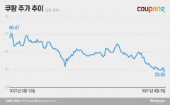 '쿠팡' 차익실현 나선 손정의···5700만주 매각 2조 규모