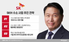 [韓 수소 드림팀]18.5조 쏟아붓는 SK···밸류체인 통합 운영