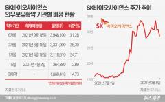 [stock&톡]SK바이오사이언스, 최대주주 압박·보호예수 해제 '이중고'