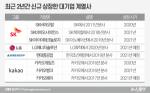 [NW리포트]행동주의 펀드 표적된 韓 기업 '쪼개기 상장'