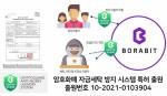 보라비트, '가상자산 자금세탁방지 시스템' 특허 출원