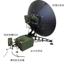 한화시스템, 3600억 규모 군 위성 통신체계 양산 계약 체결