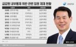 금감원, 우리금융 회장 DLF 행정소송 '항소'
