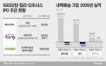 컬리·오아시스, SSG닷컴 주관사 선정에 '촉각'