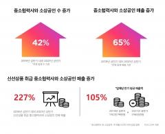 SSG닷컴, 중소협력사·소상공인 매출 2년 만에 65% 성장